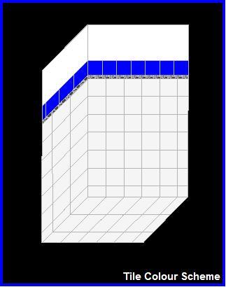 Tile Colour Scheme (Paint)